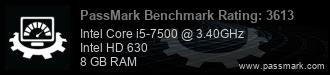 PassMark Rating
