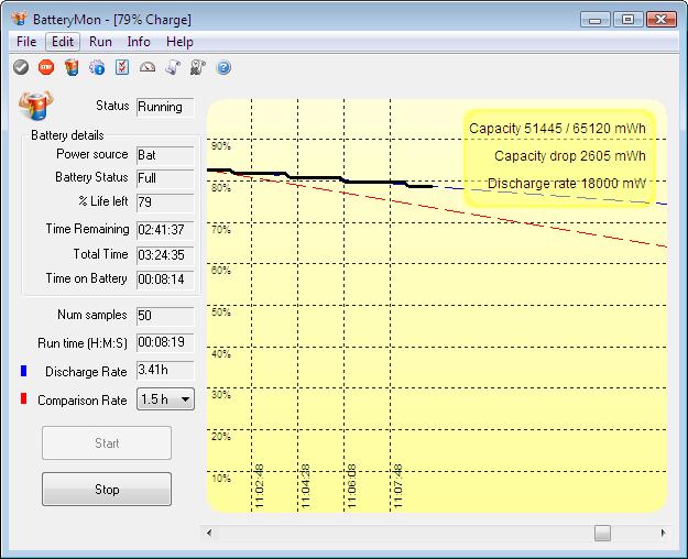 Passmark Batterymon Ups Laptop Computer Battery Monitoring Software