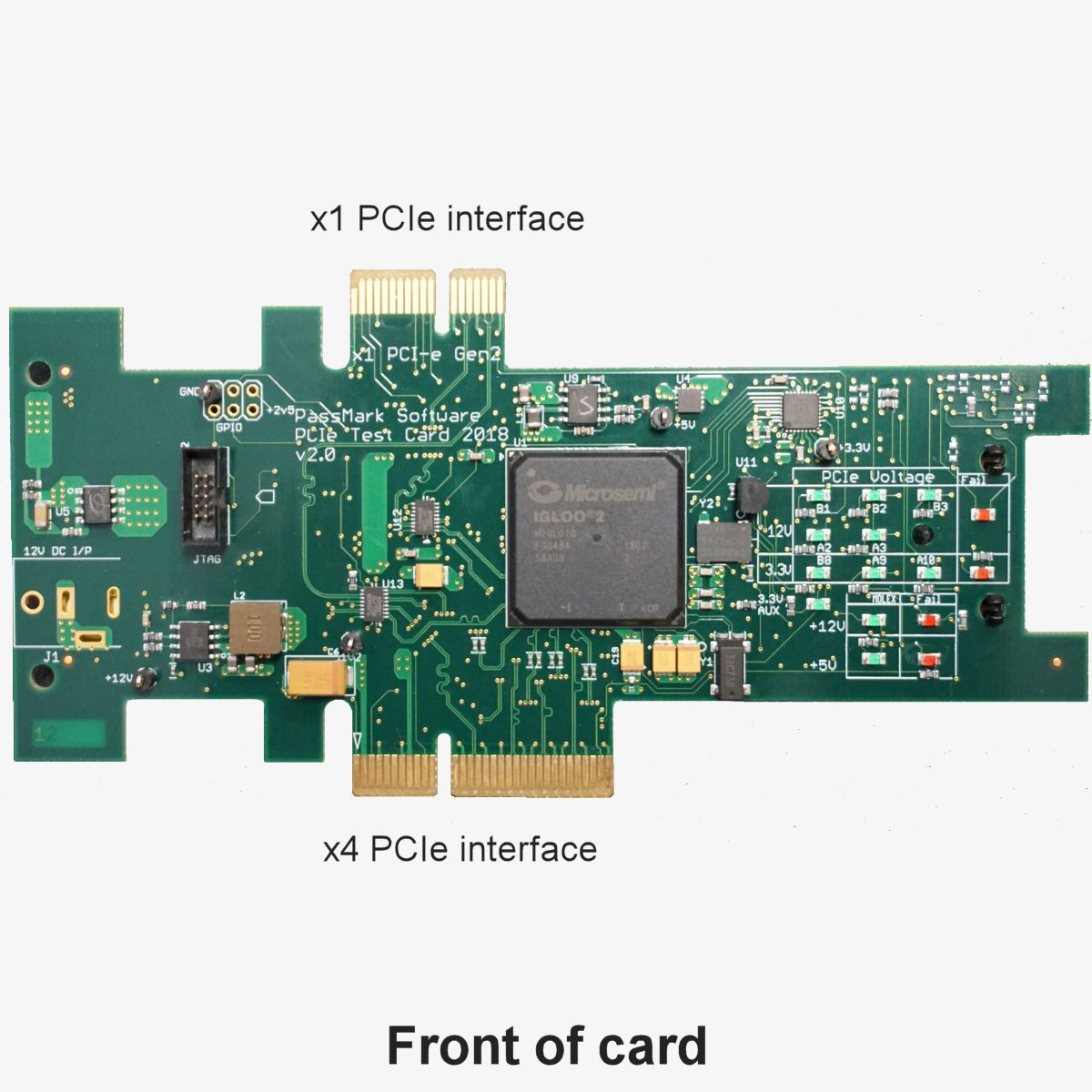 PassMark Software - PCIe Gen2 Test Cards and Software