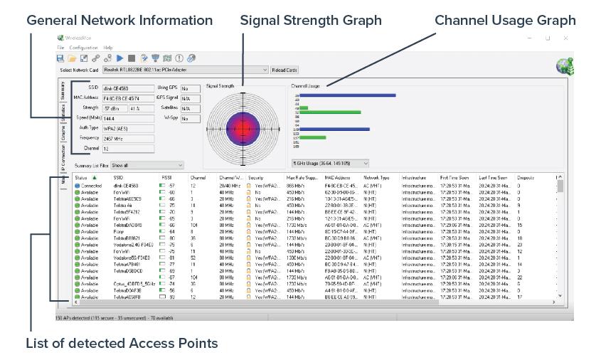 Full PassMark WirelessMon screenshot