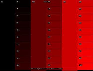 PassMark MonitorTest - Test monitors and LCD flat panel screens