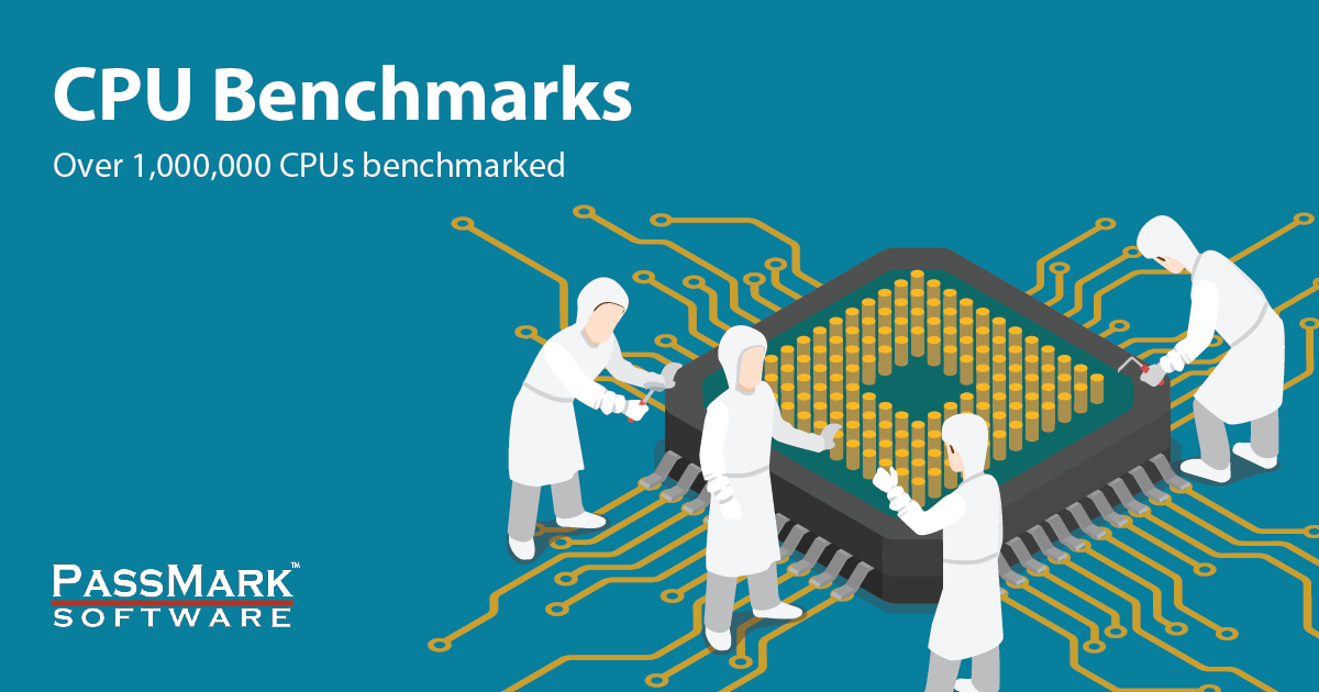 Passmark Cpu Benchmarks List Of Benchmarked Cpus