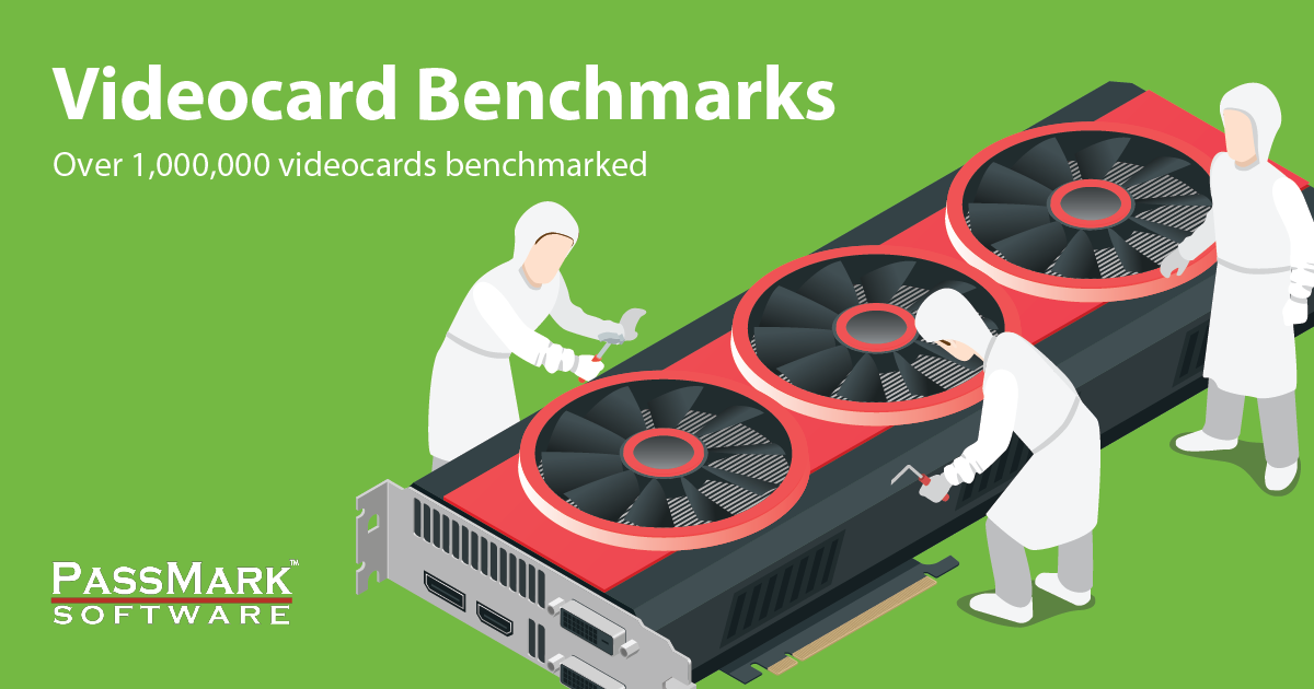 Passmark Software Video Card Gpu Benchmarks High End Video Cards